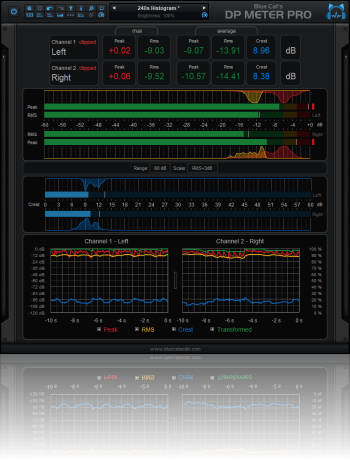 Blue Cat's DP Meter Pro - Peak, RMS, Crest factor and Dynamic Range