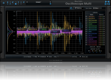 Blue Cat's Oscilloscope Multi - Real Time Multi Tracks Waveform