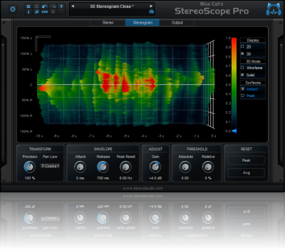 Blue Cat's StereoScope Pro - Real Time Stereo Field Analyzer