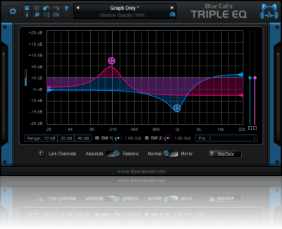 blue cat audio eq