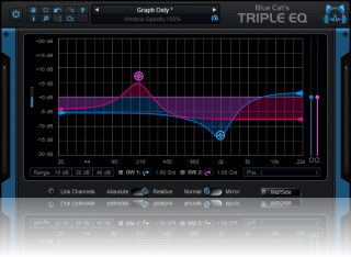 Blue Cat's Triple EQ - Semi-Parametric 3 Bands Equalizer Audio Plug-in (VST, AU, RTAS, DX) (Freeware)