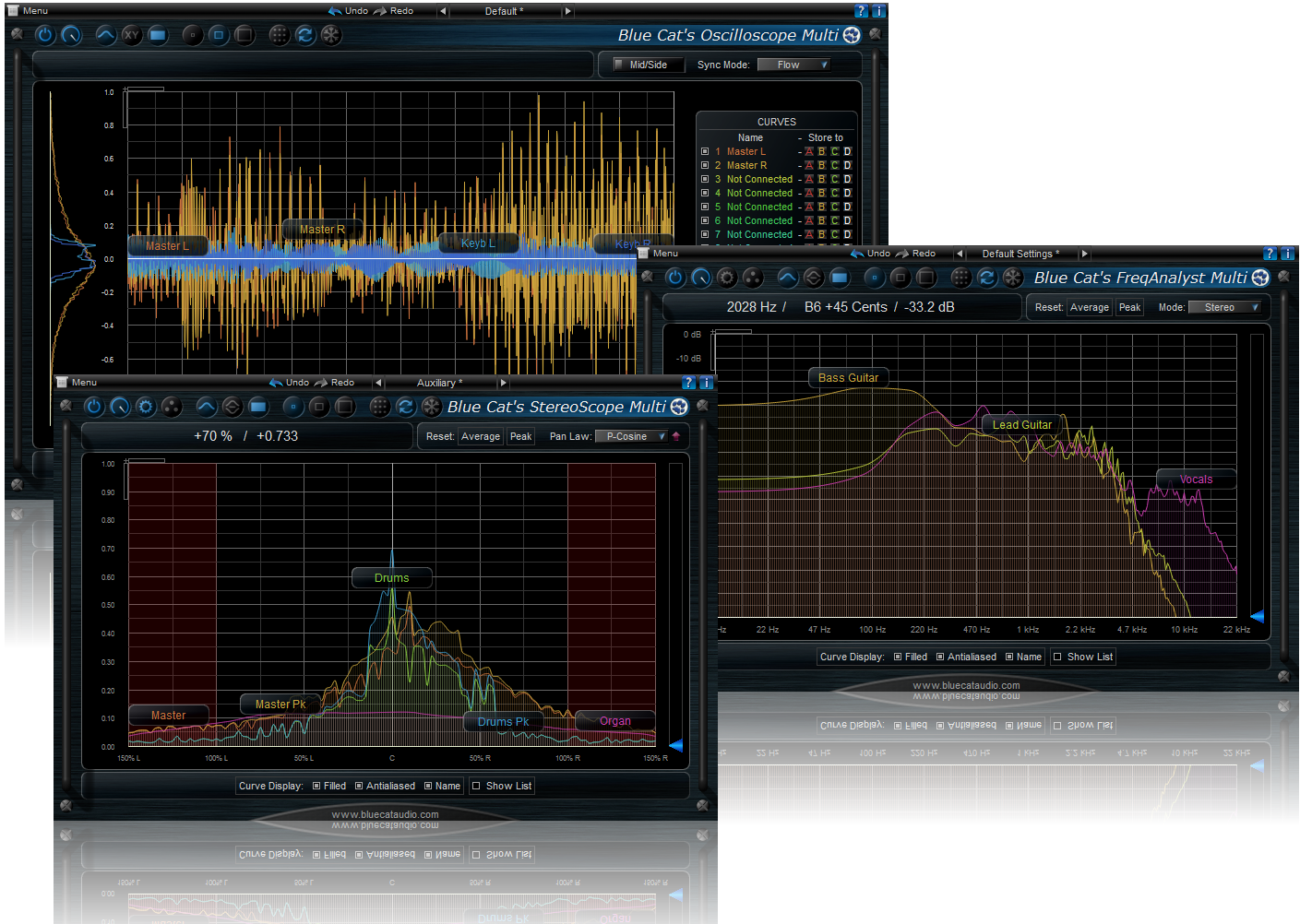 Multiple Tracks Analysis Update: Save Your Analysis Curves