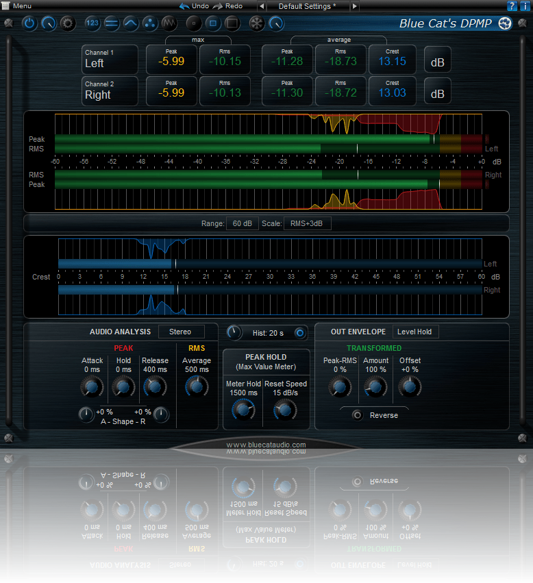Blue Cat's DP Meter Pro - Peak, RMS, Crest factor and Dynamic Range Monitoring, with MIDI CC or Automation Generation