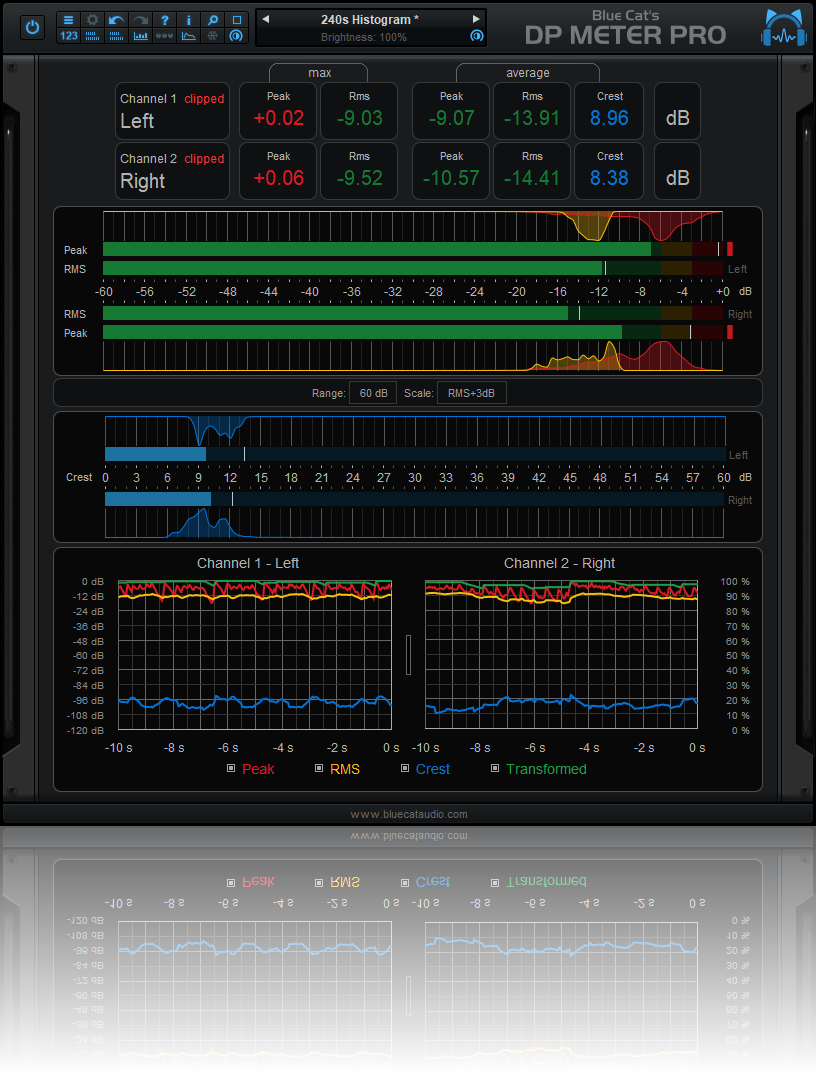Blue Cat's Digital Peak Meter Pro for Mac OS X full screenshot