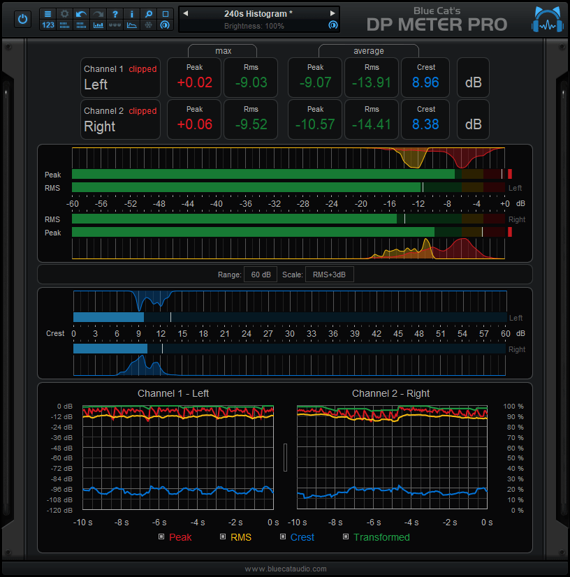 Blue Cat's DP Meter Pro 4.05 screenshot