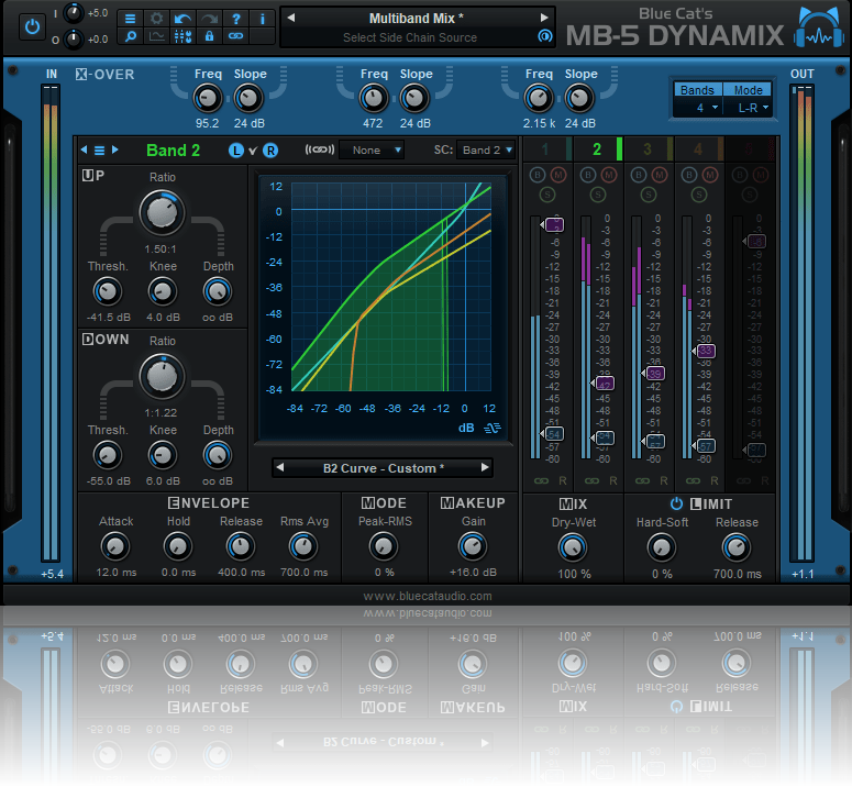 Blue Cat's MB-5 Dynamix - The All-In-One Multiband Dynamics Processor