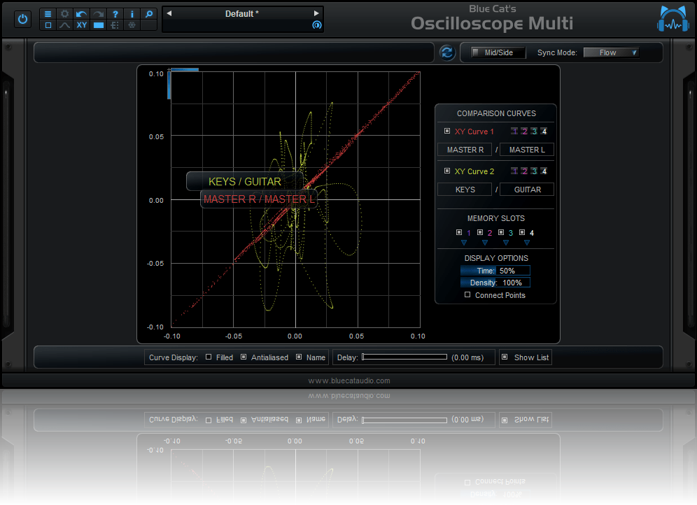 Blue Cat's Oscilloscope Multi - Display curves on a XY view to study the correlation between your waveforms