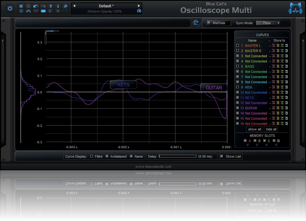 Blue Cat's Oscilloscope Multi - Zoom in the waveform to display details.