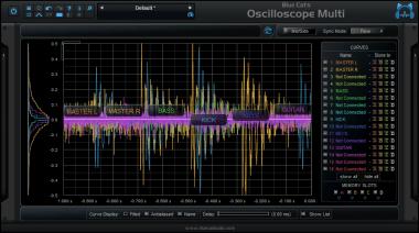 Blue Cat Audio Oscilloscope Multi