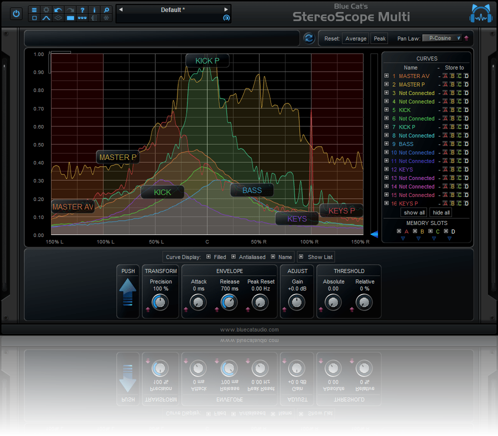 Blue Cat's StereoScope Multi - Real Time Multi Tracks Stereo Field Analyzer (AU, DX, RTAS, AAX and VST Plug-in)