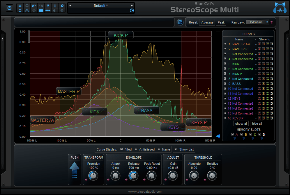 A unique multi-track stereo analysis tool for mixing and mastering.