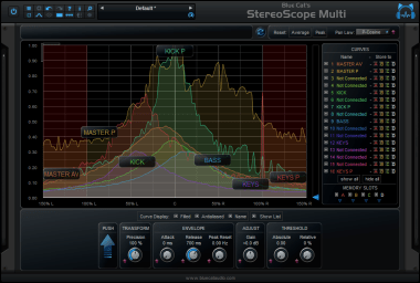 New stereo image analysis plugins by Blue Cat Audio - Ableton Forum