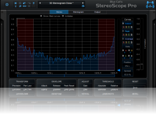 Blue Cat's StereoScope Pro - typical curves for out of phase signal: most of the energy is in the red area of the display.