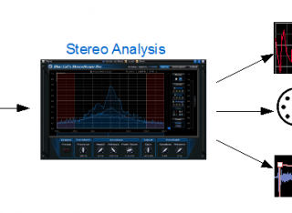 Blue Cat's StereoScope Pro - Real Time Stereo Field Analyzer and Audio to MIDI Plug-in (VST, AU, RTAS, DX)