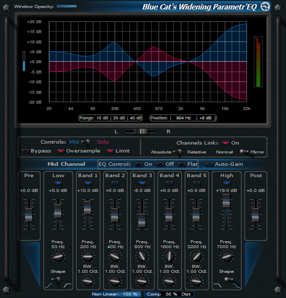 A powerful multi-band processor for stereo widening and narrowing