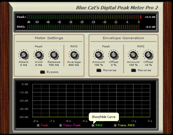 Step 11 - Hide the RMS curves on the DPMP to monitor only the peaks