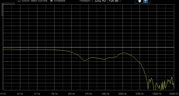 Step 07 - Hit play - the curve will oscillate until it gets stable - here is our response curve for our cabinet