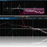 Read Tutorial - Real Time Side Chain Multiband Dynamics - Multiband Side Chaining Made Easy