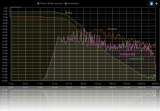 Read Tutorial - Multiple Tracks Real Time Spectrum Analysis - Getting visual help for you mix